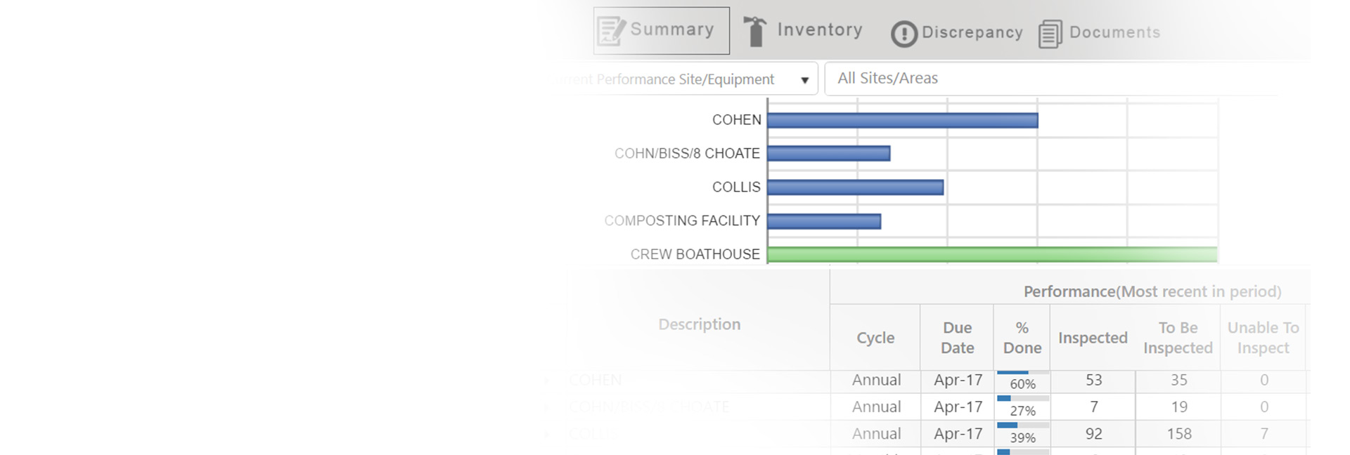 An example screenshot of the LSI Dashboard
